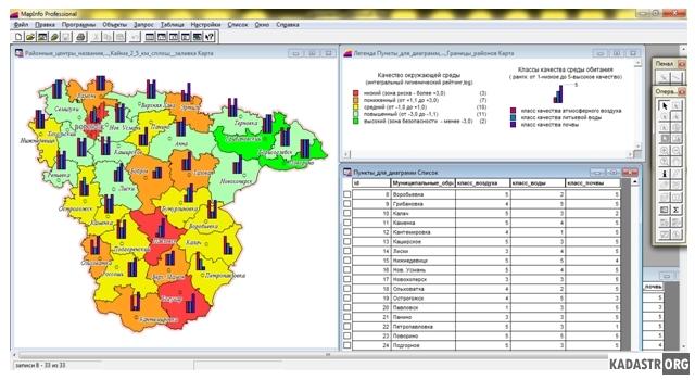 Создание карты экологического риска