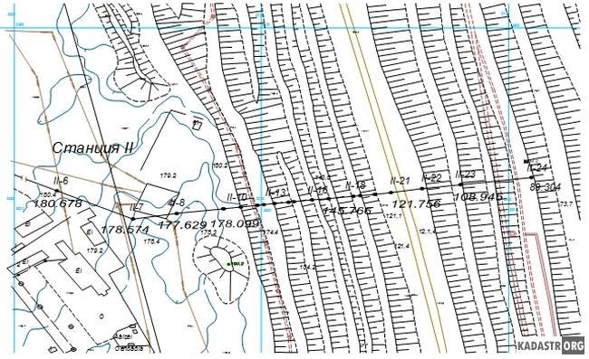 План  наблюдательной станции II