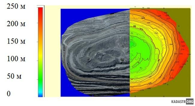 3D модель рельефа с текстурой слева, горизонтали и градация цветом по высоте справа