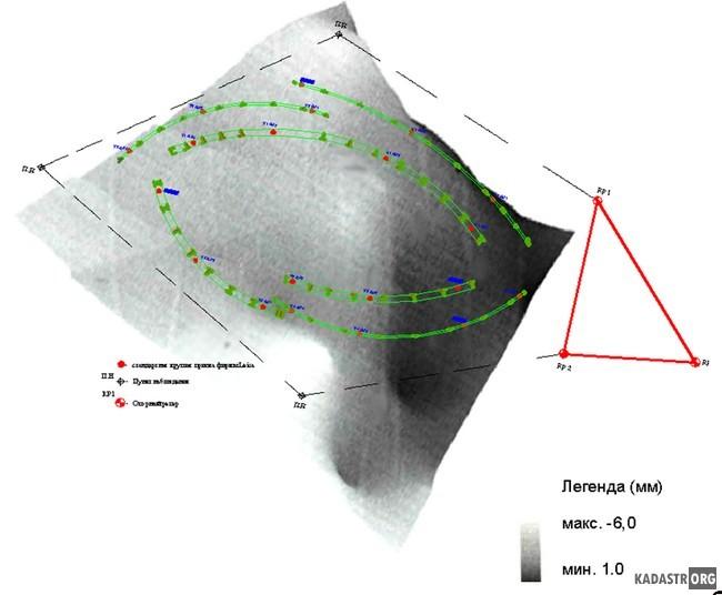 Модель совмещена со схемой пунктов наблюдения к опорным реперам