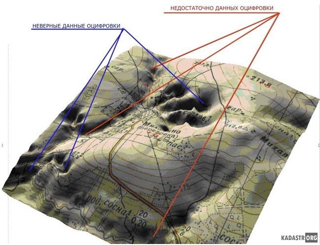 Визуализация ЦМР с наложением топоосновы