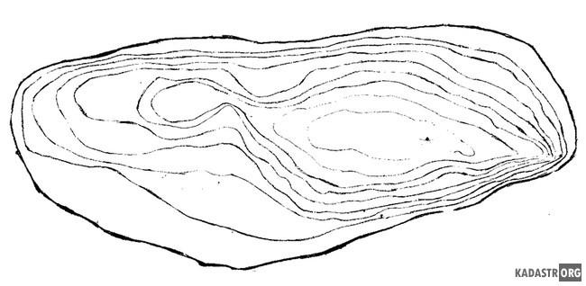Отрисовка горизонталей Троицкого бугра