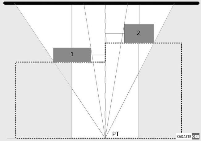 Измененная расчетная схема