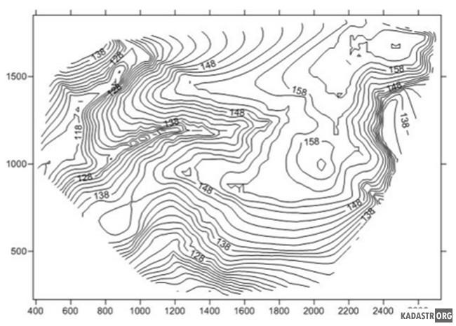Двумерная цифровая модель рельефа территории учебного хозяйств