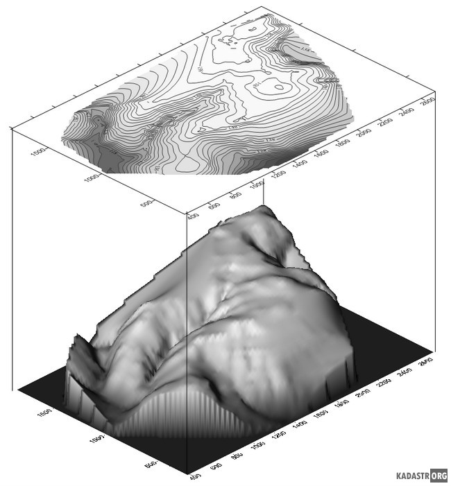 Трехмерная цифровая модель рельефа территории хозяйства