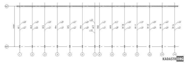 Схема расположения прогиба (выгиба)металлических стропильных ферм