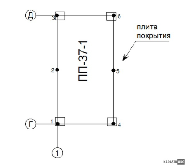 Геометрическая схема съемки плит покрытия для определения прогиба (выгиба)