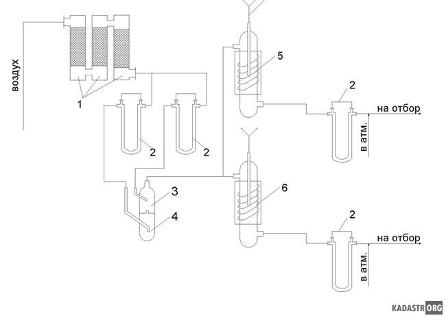 Схема лабораторной установки каталитического окисления