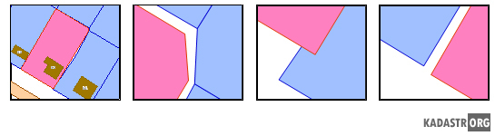Топологическая некорректность векторной модели