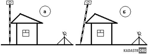 Ошибка при съемке зданий и сооружений с навесами